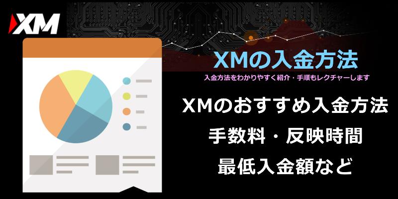 XMでFXを始める前に